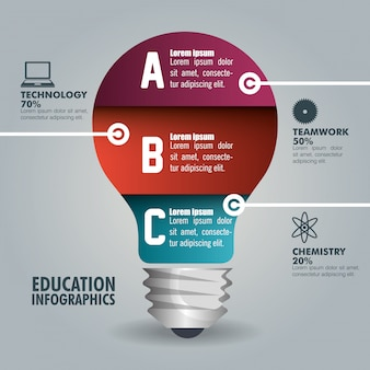 Éducation infographique