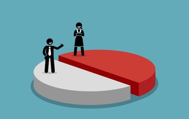 Égalité des sexes et équité. le concept d'illustration représente l'égalité de salaire, de rémunération, de gains et de justice sociale.