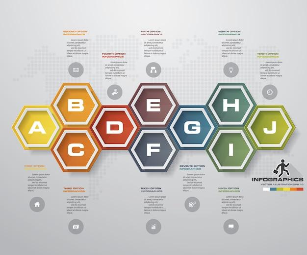 Élément d'infographie avec 10 étapes pour la présentation des données.