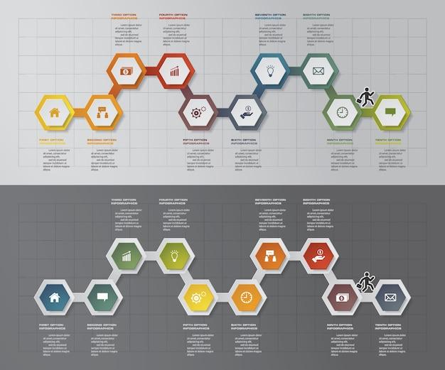 Élément infographique de chronologie de 10 étapes.