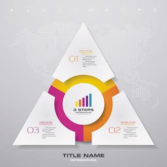 Élément infographique de graphique de présentation
