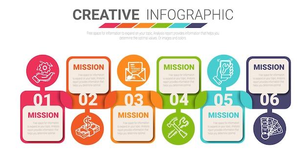 Éléments de conception infographique pour votre entreprise