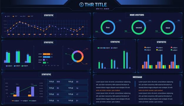 Éléments de l'écran de l'interface utilisateur modèles d'analyse