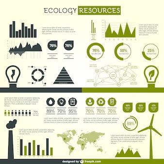 Éléments graphiques de l'écologie pour infographie