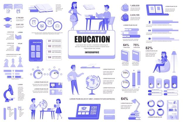 Éléments d'infographie de l'éducation en ligne différents graphiques diagrammes fournitures scolaires