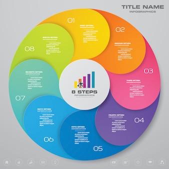 Éléments d'infographie graphique de cycle
