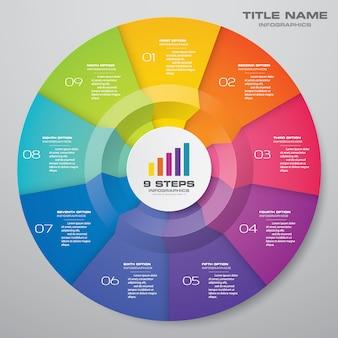 Éléments d'infographie graphique de cycle.