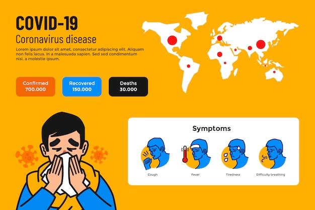 Éléments d'infographie symptômes coronavirus covid-19