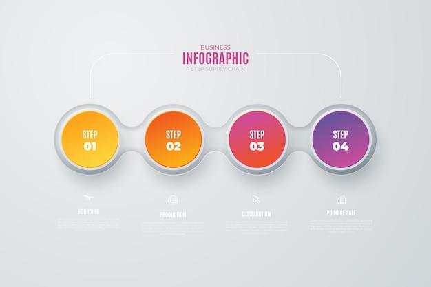 Éléments infographiques colorés de la chaîne d'approvisionnement
