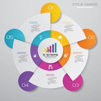 Éléments infographiques de diagramme de cycle de 5 étapes.