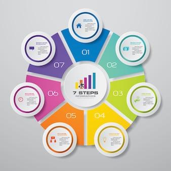 Éléments infographiques de diagramme de cycle de 7 étapes.