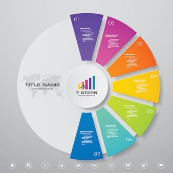 Éléments infographiques de diagramme de cycle de 7 étapes