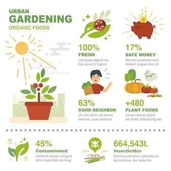 Éléments infographiques de jardinage urbain.