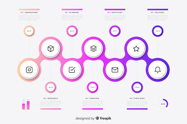 Éléments infographiques de la timeline colorée