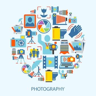 Éléments de photographie à plat