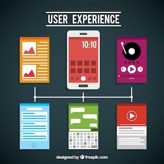 Les éléments plats d'expérience utilisateur