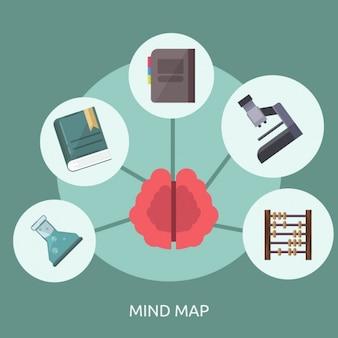Éléments de la science avec un cerveau