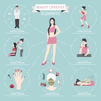 Éléments de style de vie de beauté