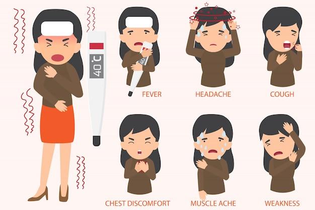 Éléments de symptômes de la grippe