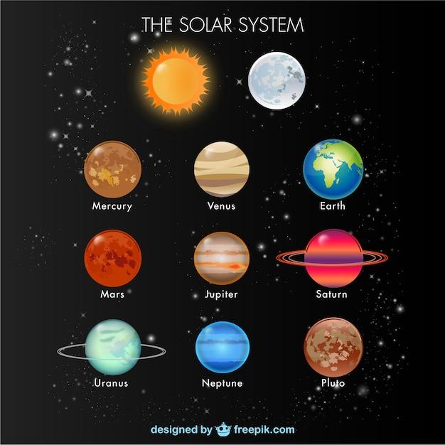 Des éléments de vecteur du système solaire