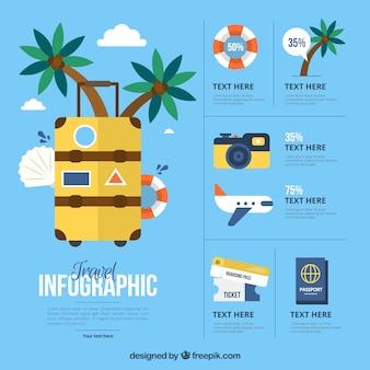 Éléments de voyage pour flat infographies