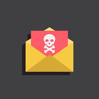Email de virus avec des crânes, style design plat illustration