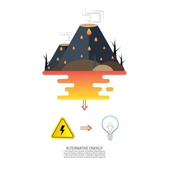 Énergie alternative du volcan. source d'énergie renouvelable potentielle