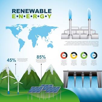 Énergie renouvelable écologie infographie