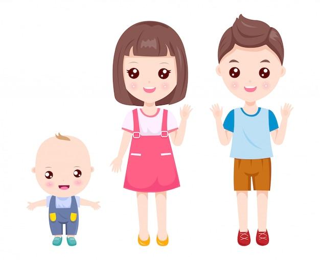 Les enfants dans la famille