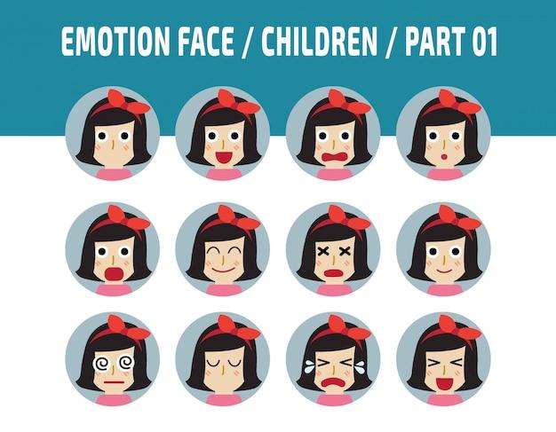 Enfants émotions avatar face à des sentiments.