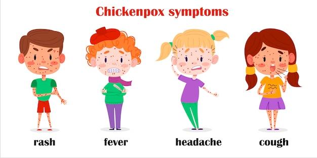 Enfants malades symptômes de la varicelle. illustration du comportement symptomatique des maladies des enfants