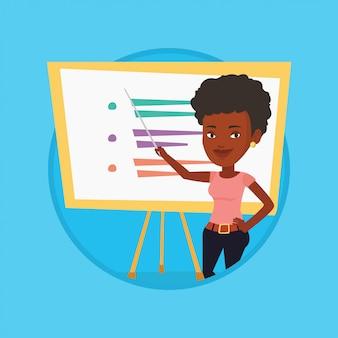 Enseignant ou étudiant debout devant le tableau.