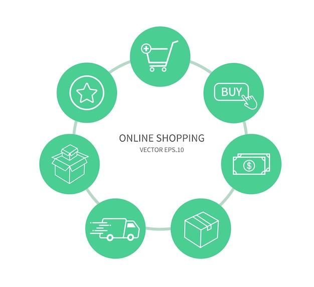 Ensemble d'achats en ligne sur fond blanc pour les applications web et mobiles