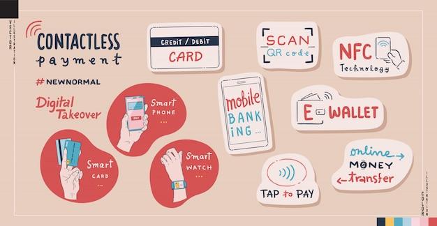 Ensemble d'autocollants de lettrage de paiement sans contact. illustration pour le web, impression, scrapbook, carte, etc. conception d'icône mignon.