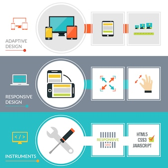 Ensemble de bannières adaptatives de conception de sites web adaptatifs