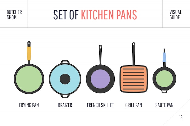 Ensemble de casseroles de cuisine. poster ustensiles de cuisine - casseroles, grill, casserole