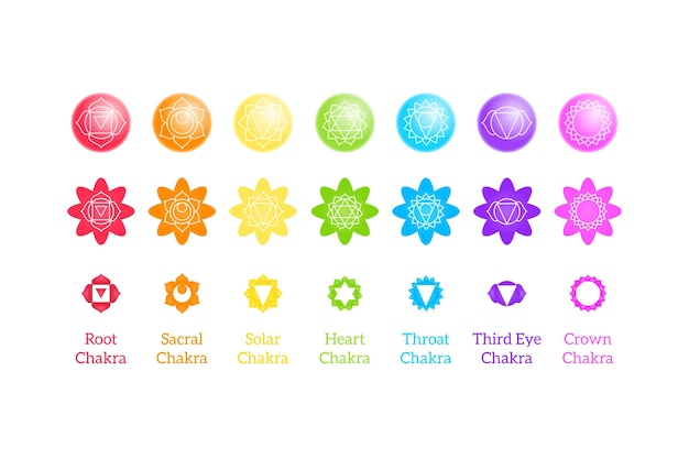 Ensemble de chakras colorés