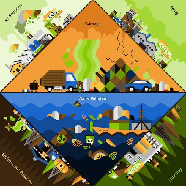 Ensemble de coins de pollution