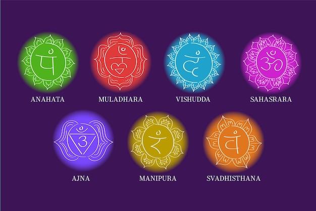 Ensemble coloré de chakras