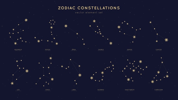 Ensemble de constellations du zodiaque