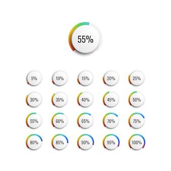 Ensemble de diagrammes de pourcentage de cercle avec indicateur de gradient arc-en-ciel et incréments de 5%