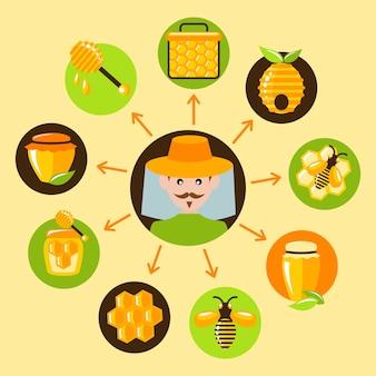 Ensemble d'éléments de miel
