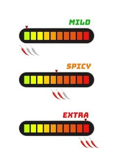 Ensemble d'étiquettes vectorielles à l'échelle du niveau de piment épicé doux moyen chaud extra isolé sur fond poivre