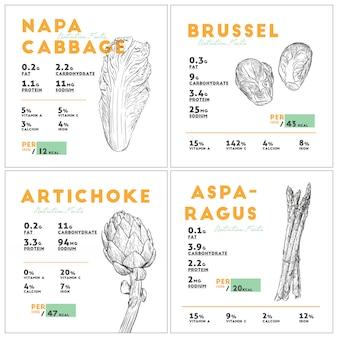 Ensemble de faits de nutrition de légumes