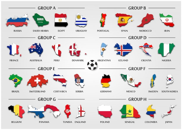 Ensemble de groupe d'équipe football ou football. carte du pays avec le drapeau national.