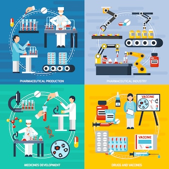 Ensemble d'icônes concept de production pharmaceutique