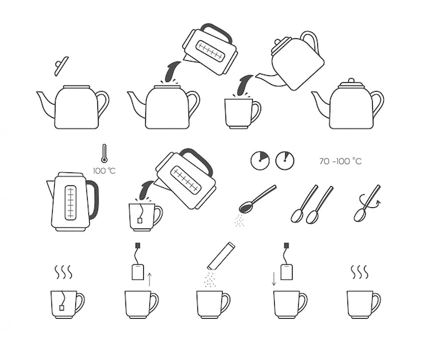 Ensemble d'icônes d'instructions de thé. étapes à suivre pour cuisiner du thé.