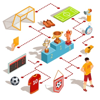 Ensemble d'icônes isometric football soccer