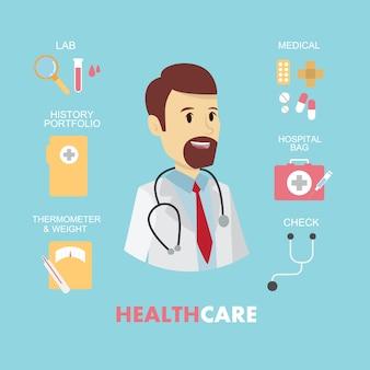 Ensemble d'icônes de soins de santé. médecin de sexe masculin avec stéthoscope.