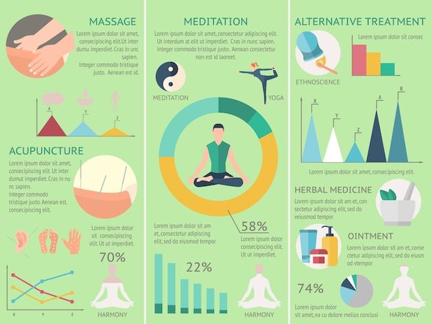 Ensemble d'infographie d'acupuncture